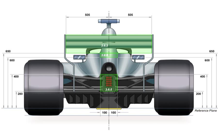 luzes F1 regulamento