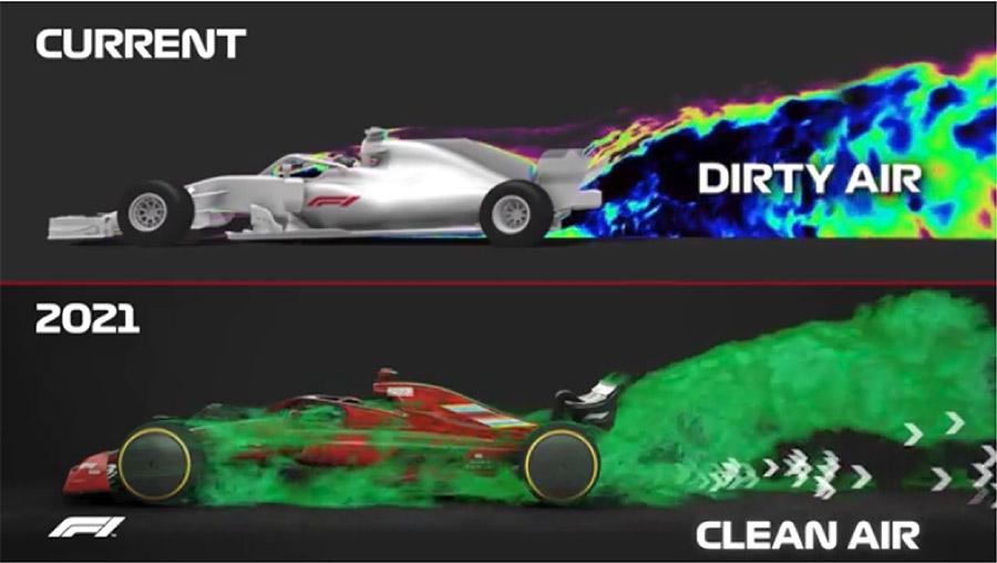 Comparação da turbulência gerada pelo carro atual de F1 com a esperada pelos modelos de 22