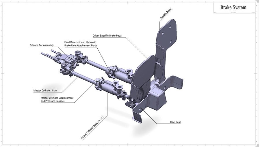 O acionamento do freio de um F1, com dois cilindros mestres: um para as rodas da frente e outro, com sensor do BBW, para as da trá