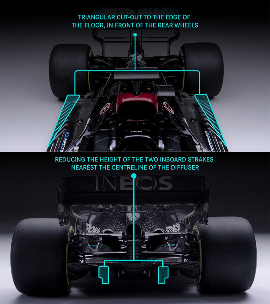 Principais mudanças no regulamento de 2021 da F1: recorte no assoalho à frente da roda e diminuição do tamanho das aletas do difusor